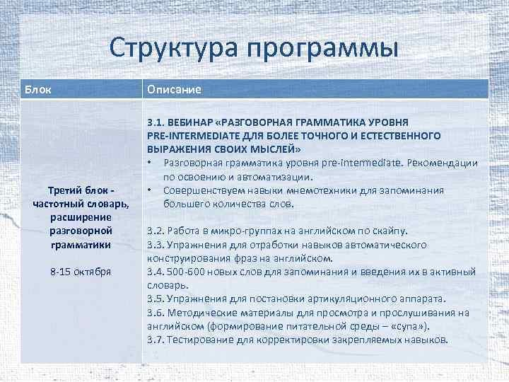 Структура программы Блок Третий блок частотный словарь, расширение разговорной грамматики 8 -15 октября Описание