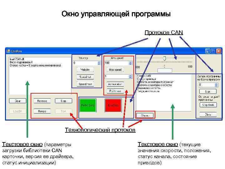 Окно управляющей программы Протокол CAN Технологический протокол Текстовое окно (параметры загрузки библиотеки CAN карточки,