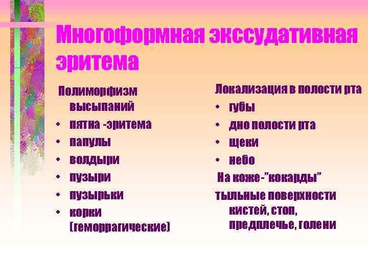 Многоформная экссудативная эритема Полиморфизм высыпаний • пятна -эритема • папулы • волдыри • пузырьки