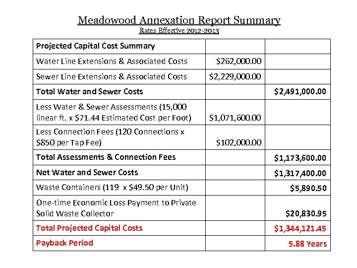 Meadowood Annexation Report Summary Rates Effective 2012 -2013 Projected Capital Cost Summary Water Line