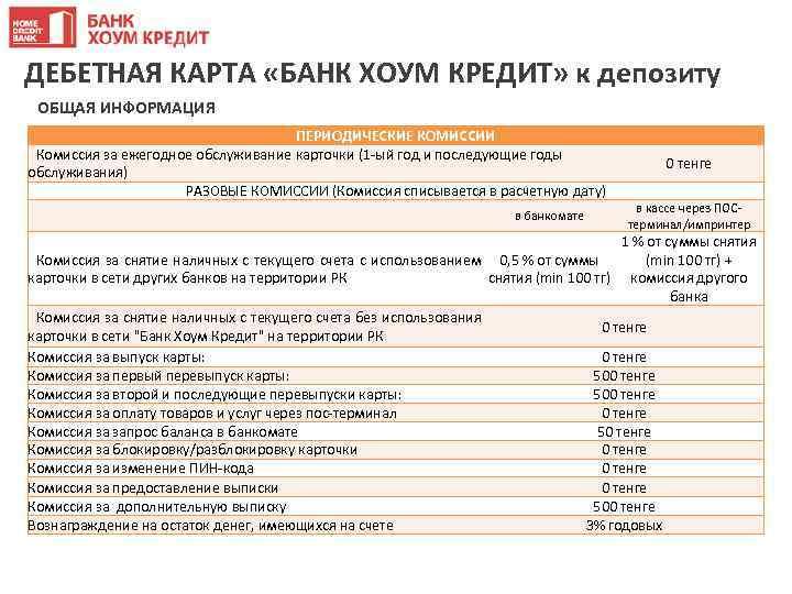 сбербанк россии кредиты телефон