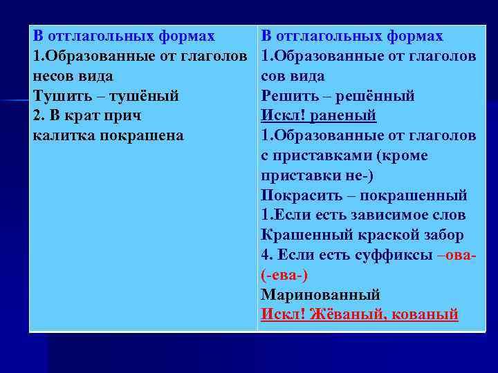 В отглагольных формах 1. Образованные от глаголов несов вида Тушить – тушёный 2. В