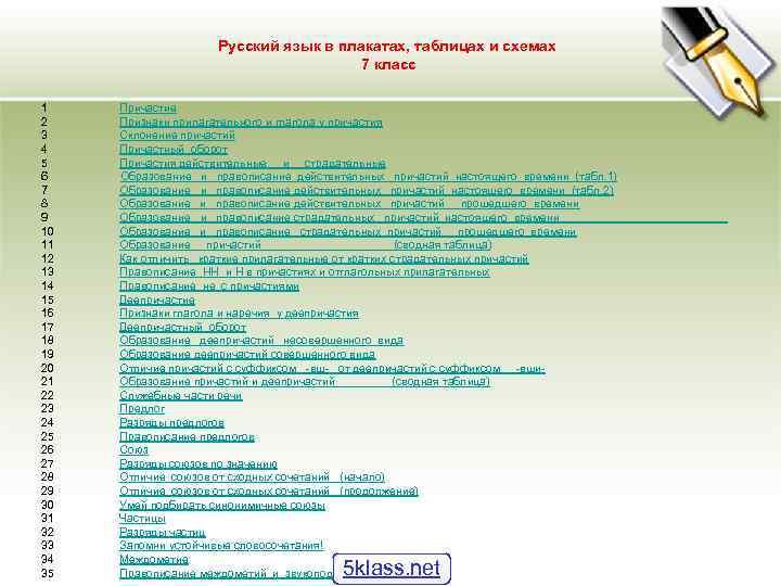 Русский язык в плакатах, таблицах и схемах 7 класс 1 2 3 4 5