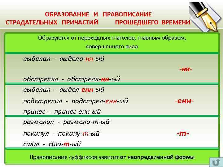 ОБРАЗОВАНИЕ И ПРАВОПИСАНИЕ СТРАДАТЕЛЬНЫХ ПРИЧАСТИЙ ПРОШЕДШЕГО ВРЕМЕНИ Образуются от переходных глаголов, главным образом, совершенного