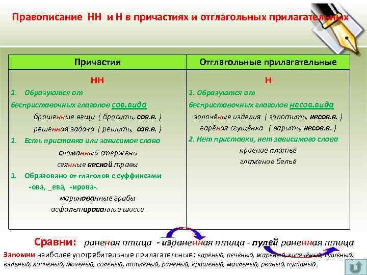 Правописание НН и Н в причастиях и отглагольных прилагательных Причастия Отглагольные прилагательные нн н