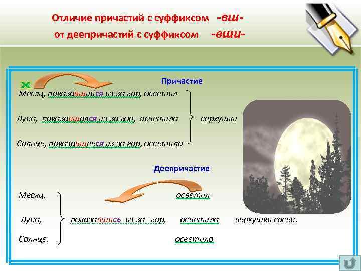 Отличие причастий с суффиксом -вш- от деепричастий с суффиксом -вши- Причастие Месяц, показавшийся из-за