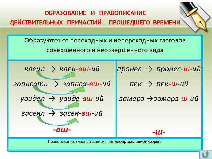ОБРАЗОВАНИЕ И ПРАВОПИСАНИЕ ДЕЙСТВИТЕЛЬНЫХ ПРИЧАСТИЙ ПРОШЕДШЕГО ВРЕМЕНИ Образуются от переходных и непереходных глаголов совершенного