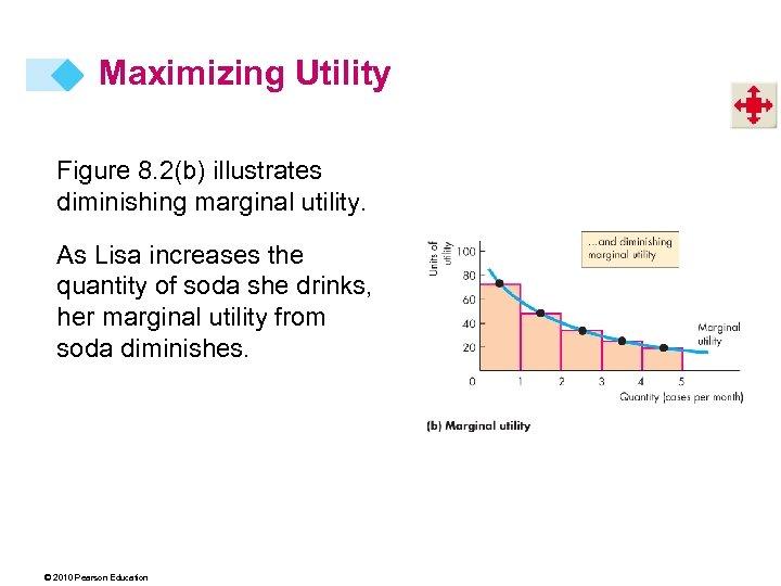 Maximizing Utility Figure 8. 2(b) illustrates diminishing marginal utility. As Lisa increases the quantity