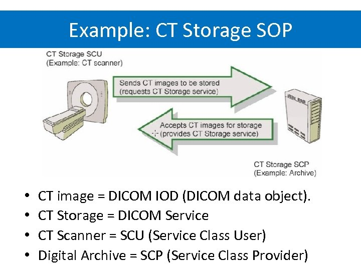 Example: CT Storage SOP • • CT image = DICOM IOD (DICOM data object).