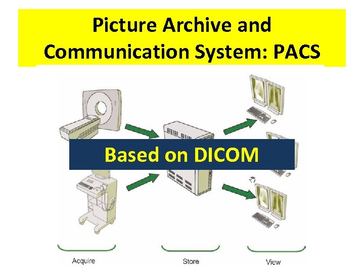 Picture Archive and Communication System: PACS Based on DICOM
