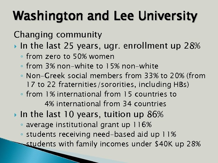 Washington and Lee University Changing community In the last 25 years, ugr. enrollment up