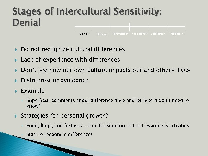 Stages of Intercultural Sensitivity: Denial Defense Minimization Acceptance Adaptation Integration Do not recognize cultural