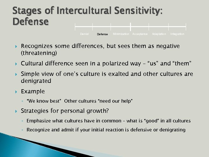 Stages of Intercultural Sensitivity: Defense Denial Defense Minimization Acceptance Adaptation Integration Recognizes some differences,