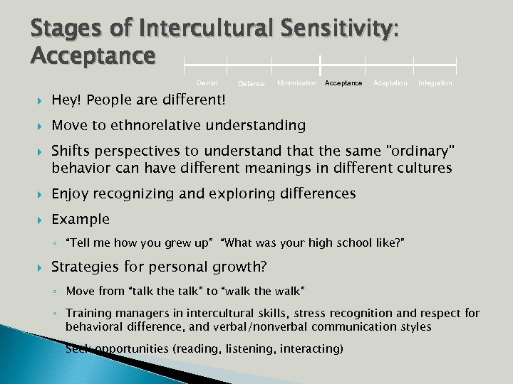 Stages of Intercultural Sensitivity: Acceptance Denial Defense Minimization Adaptation Integration Hey! People are different!