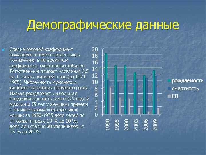 Демографические данные n Средне годовой коэффициент рождаемости имеет тенденцию к понижению, в то время