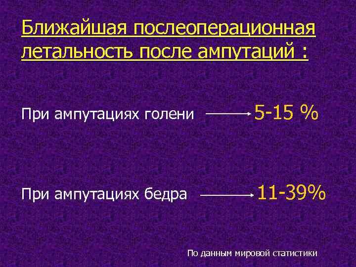 Ближайшая послеоперационная летальность после ампутаций : При ампутациях голени 5 -15 % При ампутациях