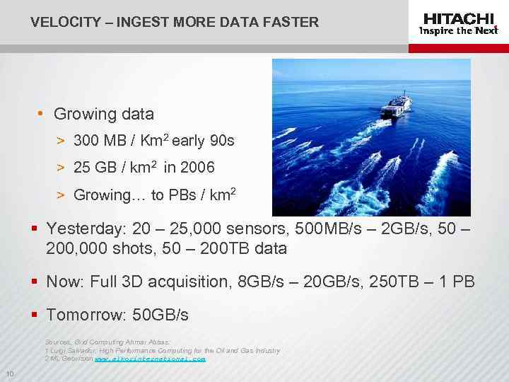 VELOCITY – INGEST MORE DATA FASTER • Growing data > 300 MB / Km