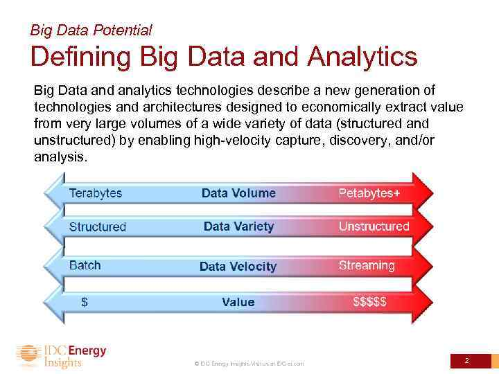 Big Data Potential Defining Big Data and Analytics Big Data and analytics technologies describe
