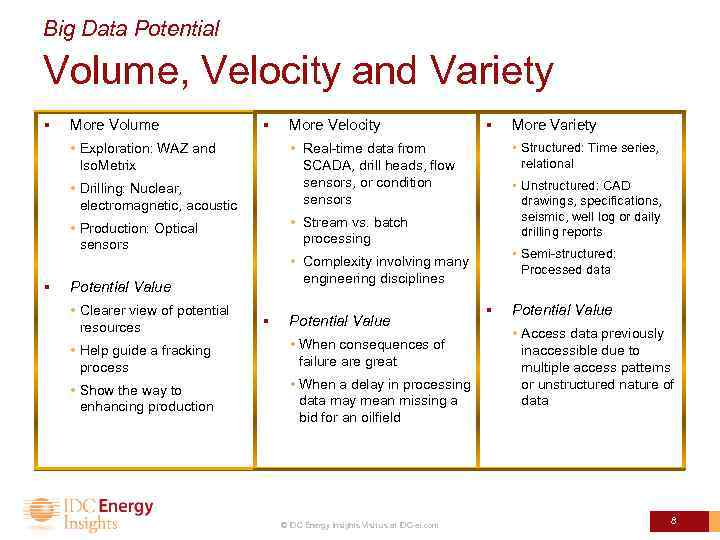 Big Data Potential Volume, Velocity and Variety § More Volume § • Exploration: WAZ