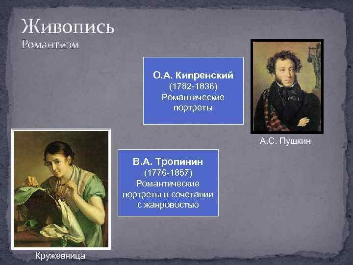 Живопись Романтизм О. А. Кипренский (1782 -1836) Романтические портреты А. С. Пушкин В. А.