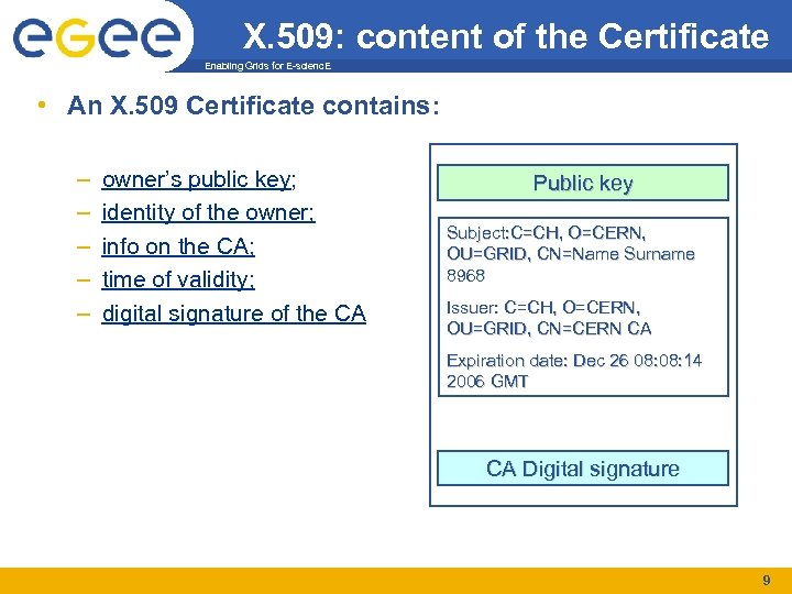 X. 509: content of the Certificate Enabling Grids for E-scienc. E • An X.