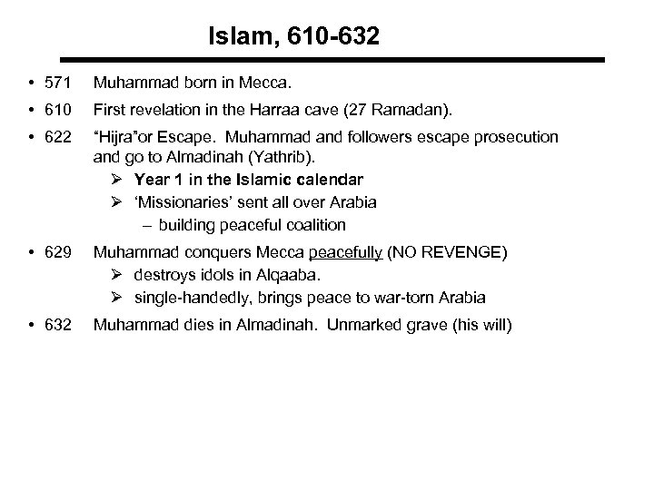 Islam, 610 -632 • 571 Muhammad born in Mecca. • 610 First revelation in