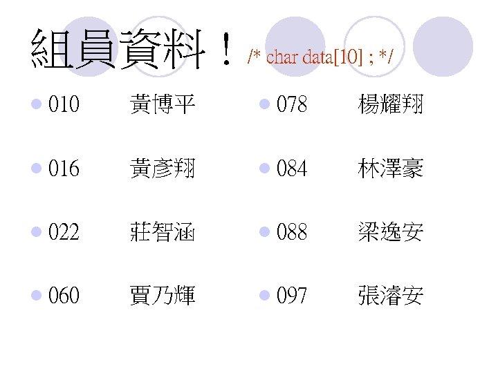 組員資料 ! /* char data[10] ; */ l 010 黃博平 l 078 楊耀翔 l