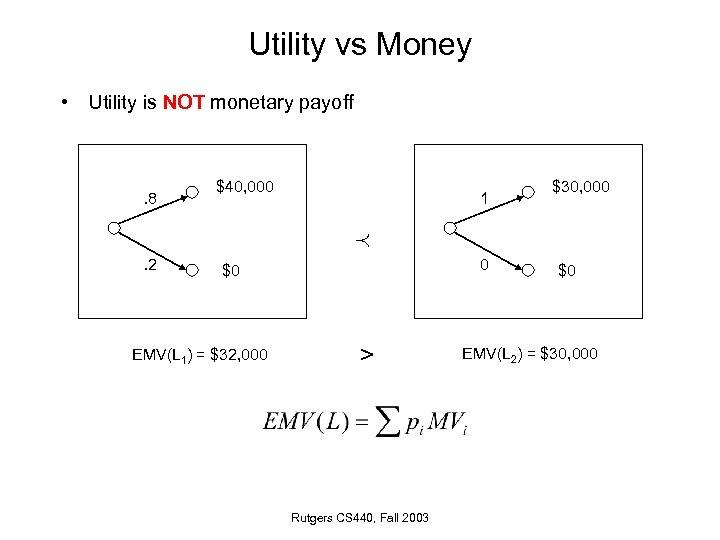 Utility vs Money • Utility is NOT monetary payoff . 8 . 2 $40,