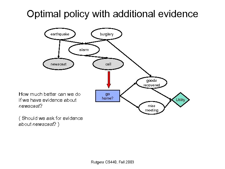 Optimal policy with additional evidence earthquake burglary alarm newscast call goods recovered How much