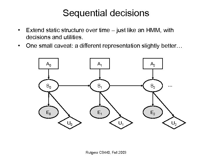 Sequential decisions • Extend static structure over time – just like an HMM, with
