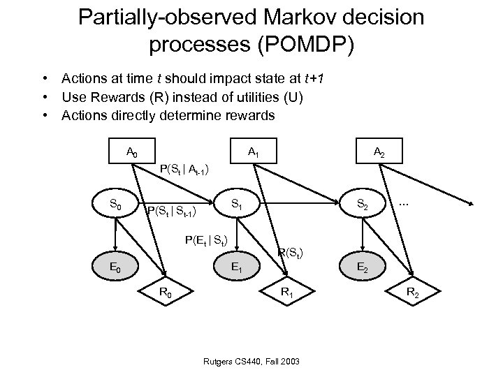 Partially-observed Markov decision processes (POMDP) • Actions at time t should impact state at