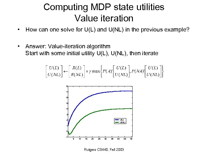 Computing MDP state utilities Value iteration • How can one solve for U(L) and