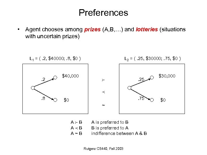 Preferences • Agent chooses among prizes (A, B, …) and lotteries (situations with uncertain