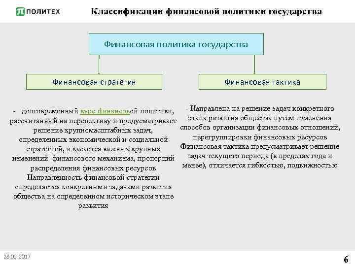 Классификации финансовой политики государства Финансовая политика государства Финансовая стратегия Финансовая тактика - долговременный курс