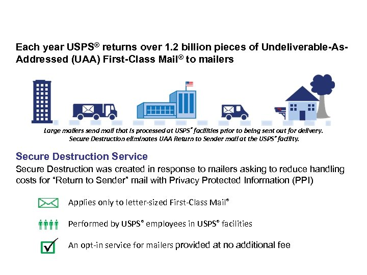 Each year USPS® returns over 1. 2 billion pieces of Undeliverable-As. Addressed (UAA) First-Class