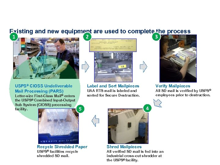 Existing and new equipment are used to complete the process 1 2 Label and