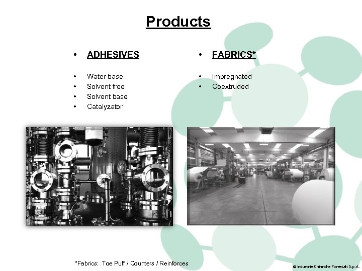 Products • ADHESIVES • FABRICS* • • Water base Solvent free Solvent base Catalyzator