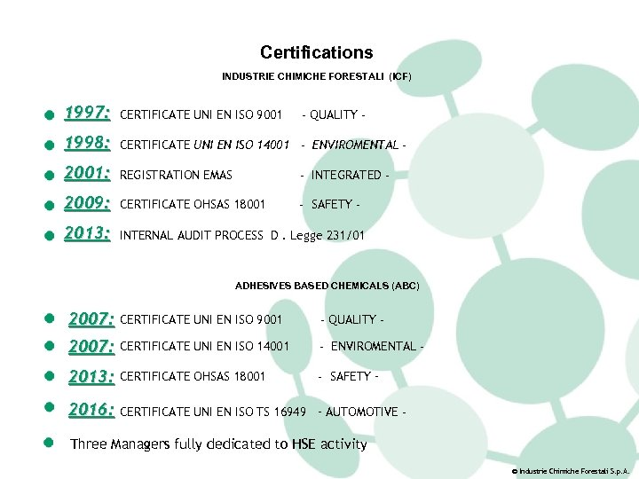 Certifications INDUSTRIE CHIMICHE FORESTALI (ICF) 1997: CERTIFICATE UNI EN ISO 9001 - QUALITY -
