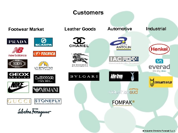 Customers Footwear Market Leather Goods Automotive Industrial © Industrie Chimiche Forestali S. p. A.