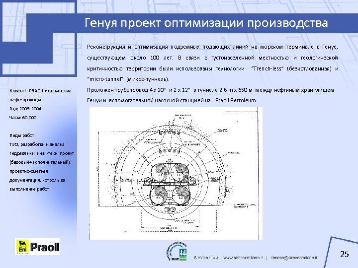 Генуя проект оптимизации производства Реконструкция и оптимизация подземных подающих линий на морском терминале в