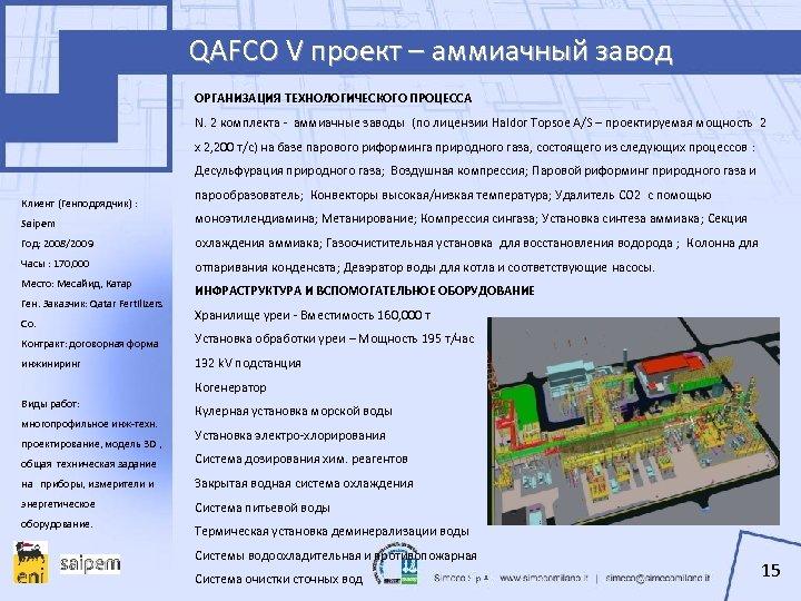QAFCO V проект – аммиачный завод ОРГАНИЗАЦИЯ ТЕХНОЛОГИЧЕСКОГО ПРОЦЕССА N. 2 комплекта - аммиачные
