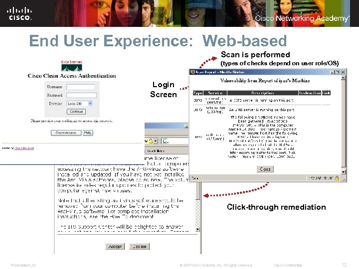End User Experience: Web-based Scan is performed (types of checks depend on user role/OS)