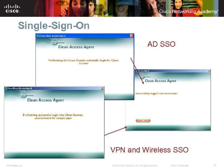 Single-Sign-On AD SSO VPN and Wireless SSO Presentation_ID © 2007 Cisco Systems, Inc. All