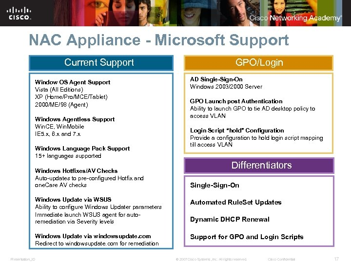 NAC Appliance - Microsoft Support Current Support Window OS Agent Support Vista (All Editions)