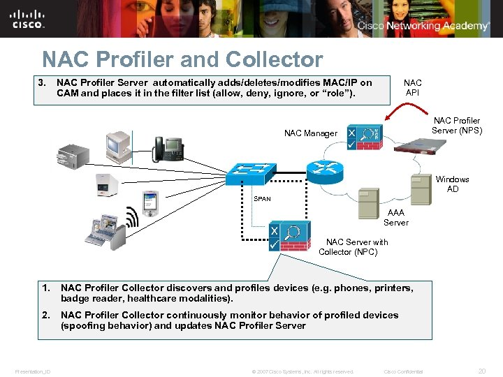 NAC Profiler and Collector 3. NAC Profiler Server automatically adds/deletes/modifies MAC/IP on CAM and