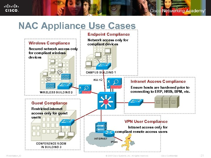 NAC Appliance Use Cases Endpoint Compliance Wireless Compliance Network access only for compliant devices