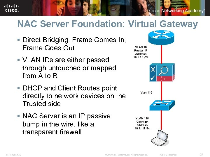 NAC Server Foundation: Virtual Gateway § Direct Bridging: Frame Comes In, Frame Goes Out