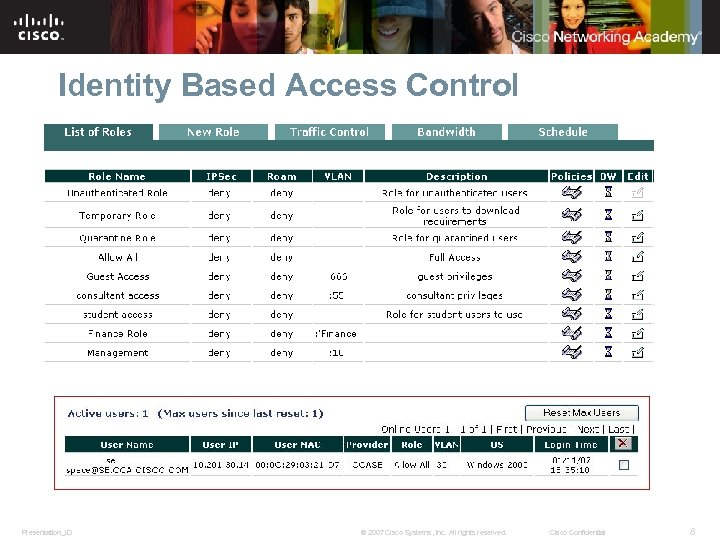 Identity Based Access Control Presentation_ID © 2007 Cisco Systems, Inc. All rights reserved. Cisco