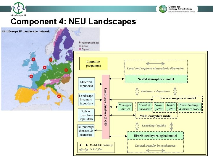 Component 4: NEU Landscapes Overlays: • Fields, farmsteads: source areas • Forest & shrub: