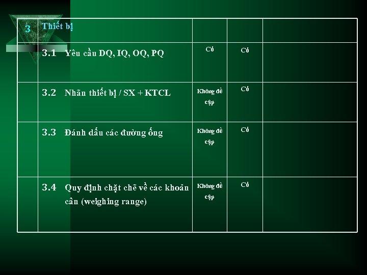 3 Thiết bị 3. 1 Yêu cầu DQ, IQ, OQ, PQ 3. 2 Nhãn